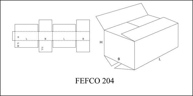 fefco standards